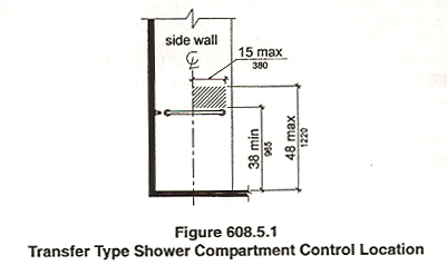 ACCESS: Where Must the Controls be Located in a Transfer Shower?