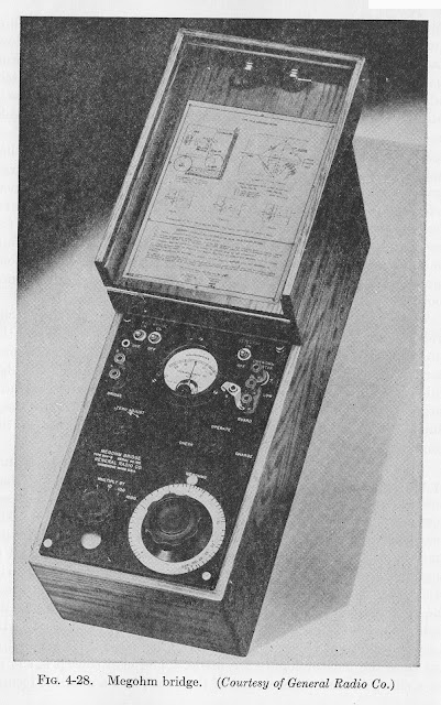 General Radio Co.