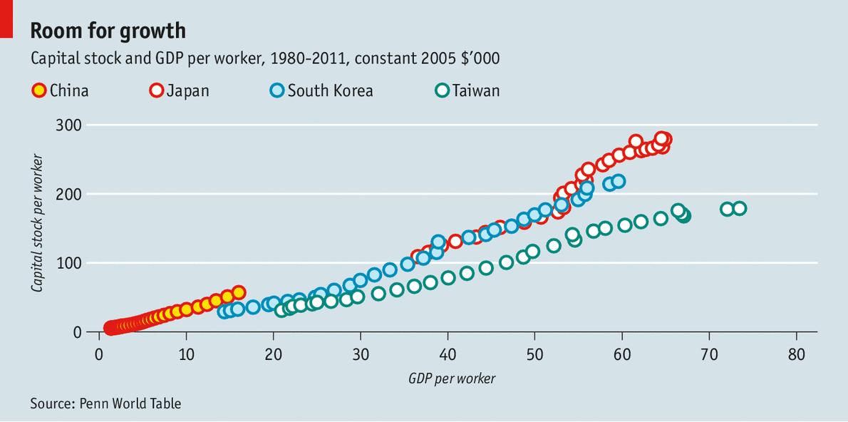 taiwan history and economy