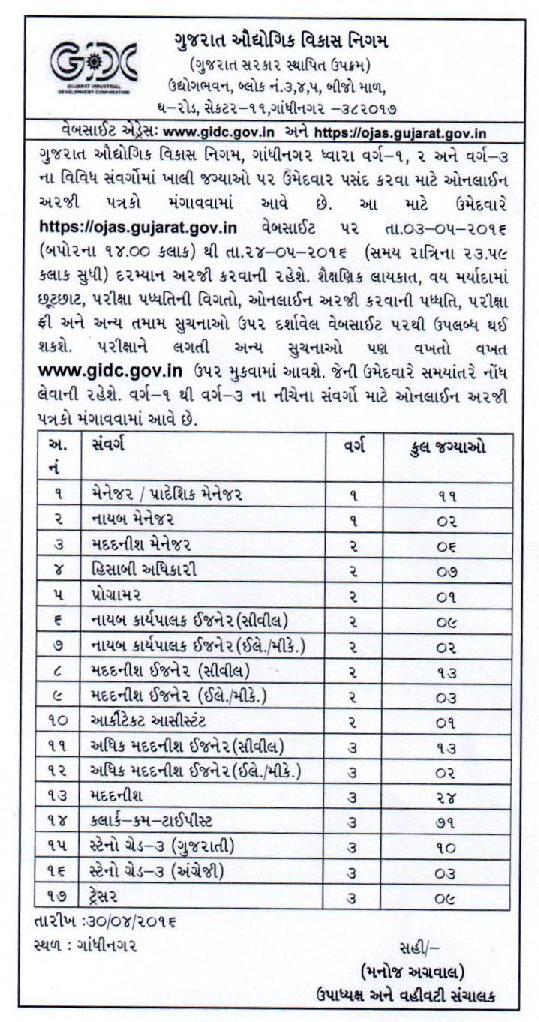 Gujarat Industrial Development Corporation (GIDC) Recruitment 2016 | www.gidc.gov.in