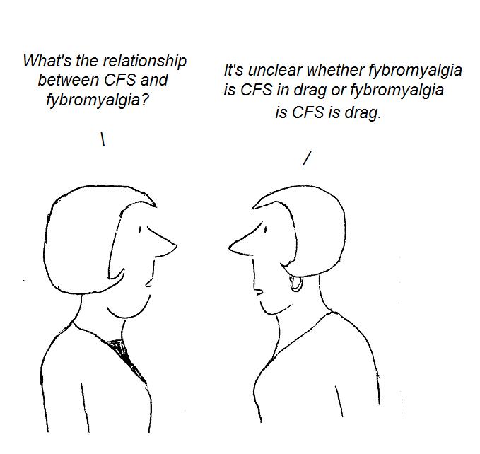 cfs, cartoon, hhv-6, chronic fatigue syndrome, PRID-201