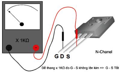 Hình 23. Đo giữa G và S phải cách điệ, không lên kim.