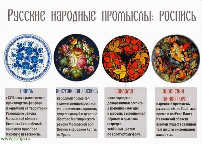 Народно художественная роспись