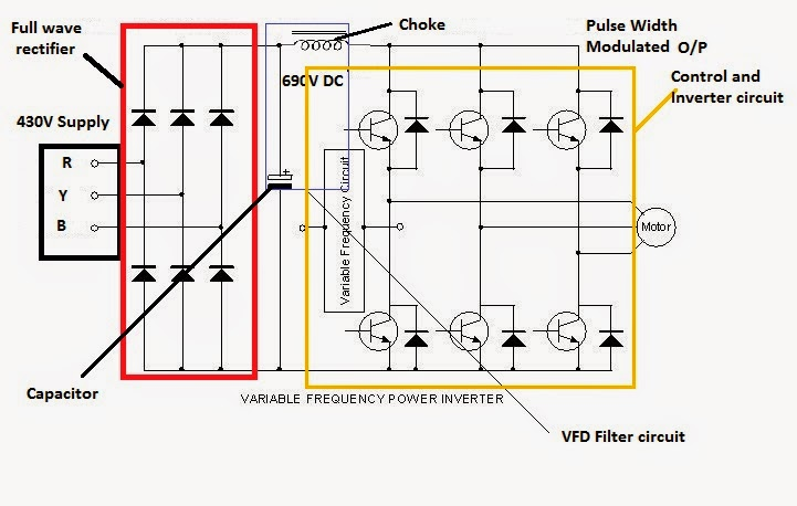 electrical standards variable frequency drive working principle and rh electrialstandards blogspot com Lathe VFD Schematic VFD Bypass Schematic