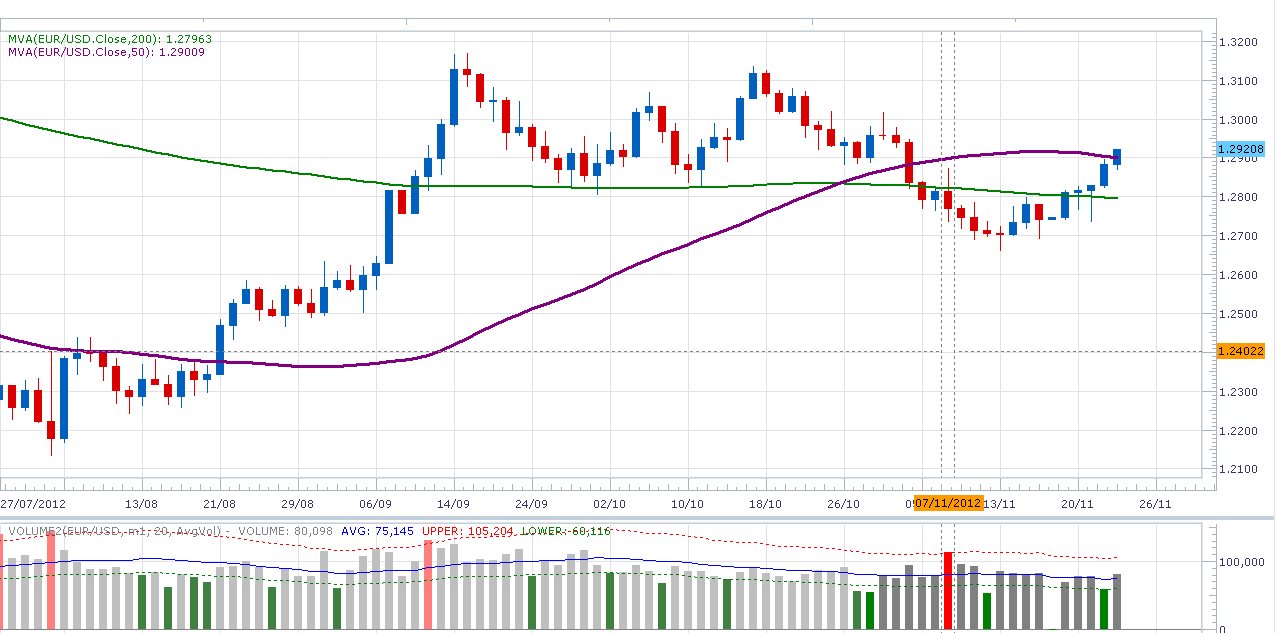 Forex daily trading volume 2012