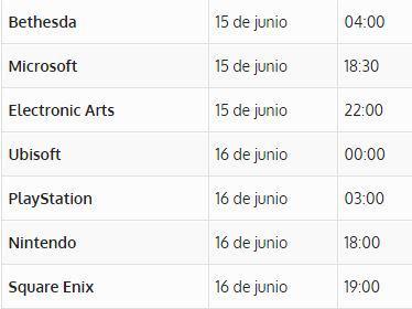 Horarios conferencias E3 2015