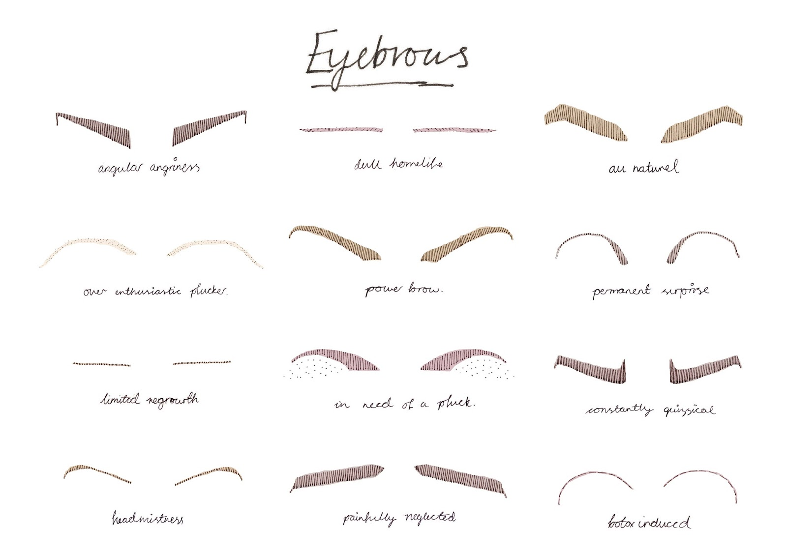 How To Make Perfect Natural Eyebrows