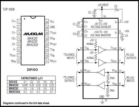 Max232 Circuit Diagram   Smart Sharp Vehicle Tracking Project Ic Max232 Interfacing Circuit