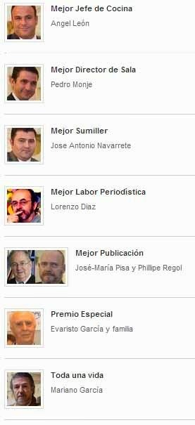 Real-Academia-Gastronomía-Nominados-Premios-Nacionales-2013-Premiados2012