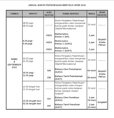 JADUAL PEPERIKSAAN UPSR 2015 Hari Rabu
