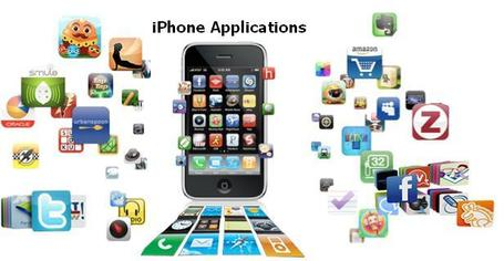 iPhone Development Company - SPITWebsolution