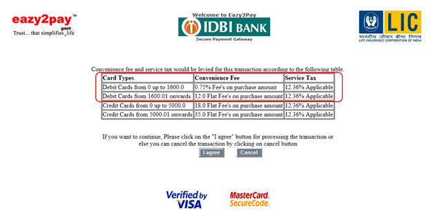 Idbi forex card charges