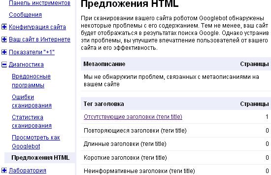 Вид title в поисковой выдачи