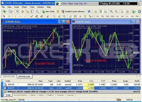 Forex trading tips in bangla