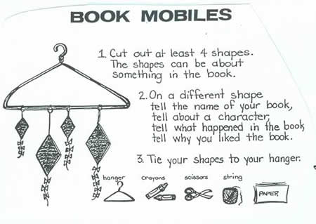 book report mobiles Classic book report as you read your book, use the boxes below to takes notes about your book use your notes to write a 3 to 5 paragraph essay about your book.
