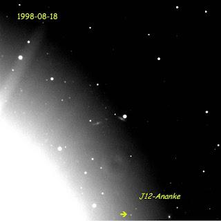 Ananke Jupiter