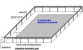 Apa itu Bouwplank dan Cara Memasang Bouwplank