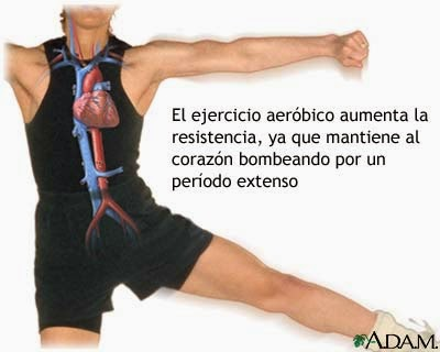 Ataca la Cardiopatía isquémica