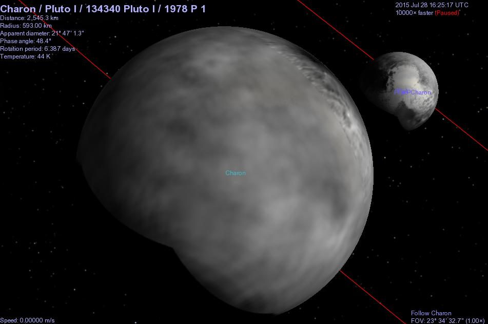Astroblog charon surface texture for celestia for Define pluto