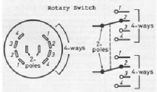 rotary l switch wiring diagram with 3 Position Rotary Switch Schematic Symbol on Car Wiring Diagrams Explained also 3 Position Rotary Switch Schematic Symbol moreover Ze 208s E89885 Wiring Instructions likewise Mbb Tail Lift Wiring Diagram furthermore Wiring diagram.
