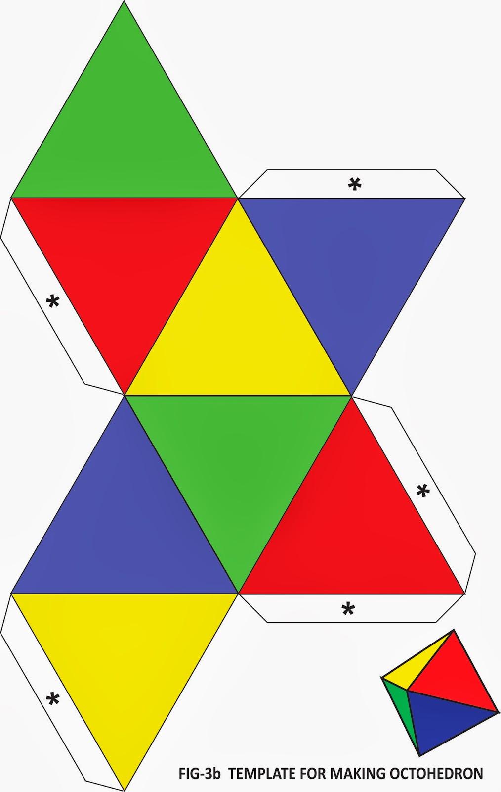 Platonic Solids | Fun with mathematics