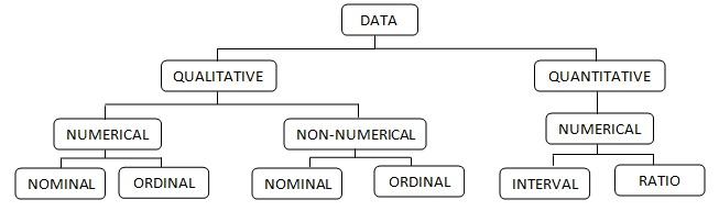 Ryumi hime blog o v cross sectional data dikumpulkan pada waktu yang bersamaan sekitar titik yang sama dalam satu waktu ccuart Gallery