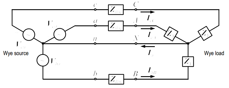 Three Phase Circuit BALANCED WYE WYE CONNECTION