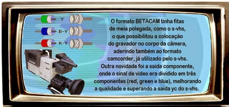 BETACAM 1
