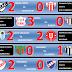 Formativas - Fecha 3 - Clausura 2011 - Resultados
