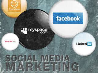 Blog Marketing Tips-Be active on Social Media and always learn to adapt Trends