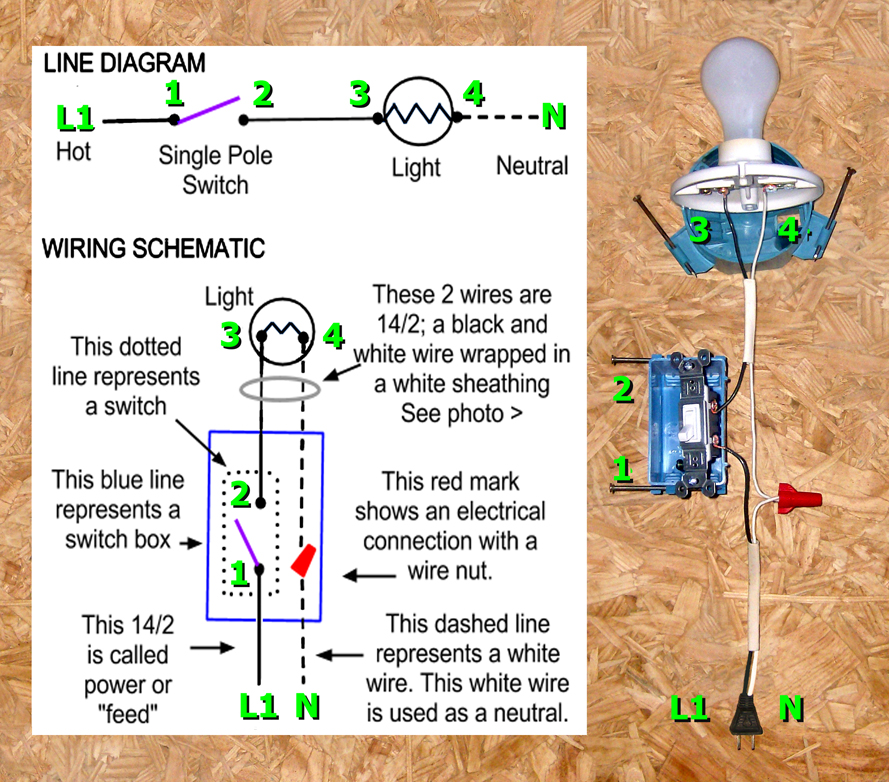 Wiring Diagram For A Single Pole Light Switch: Single Pole Switch Wiring Methods,Design