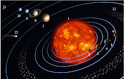 The Solar System ( 태양계 )