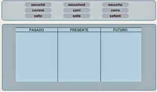http://primerodecarlos.com/mayo/verbo_pasdo_presente_futuro_2.swf