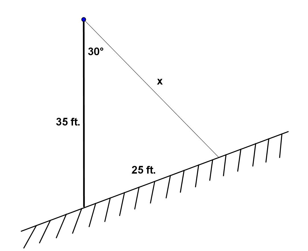 how to solve an oblique triangle