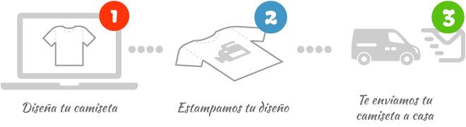 http://www.lolacamisetas.com/personalizada.php