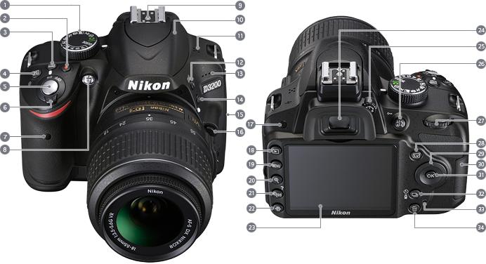 Image Result For Fotografer Film Full Hd