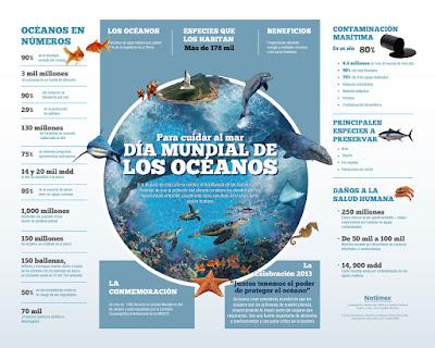 http://www.nauticalnewstoday.com/wp-content/uploads/2013/06/Oceanos.jpg