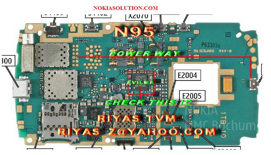 N95OFFON