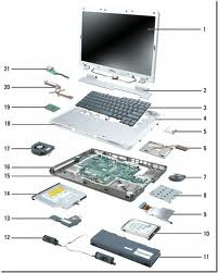 Most Commonly Used Laptop Parts