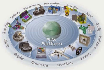 Siemens PLM España