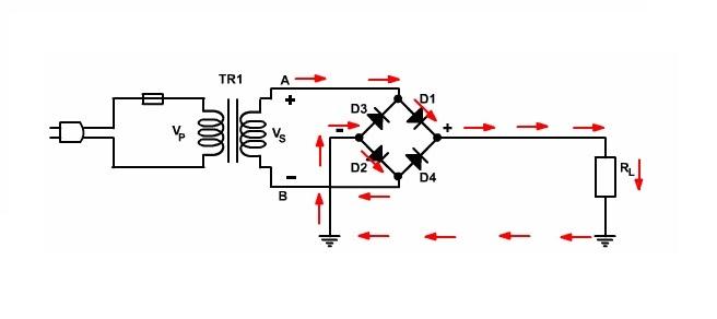 Circuito Retificador : Eletricamente falando fonte v amp