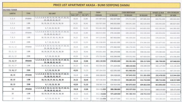 Price List Apartemen Akasa BSD Tower Kalyana