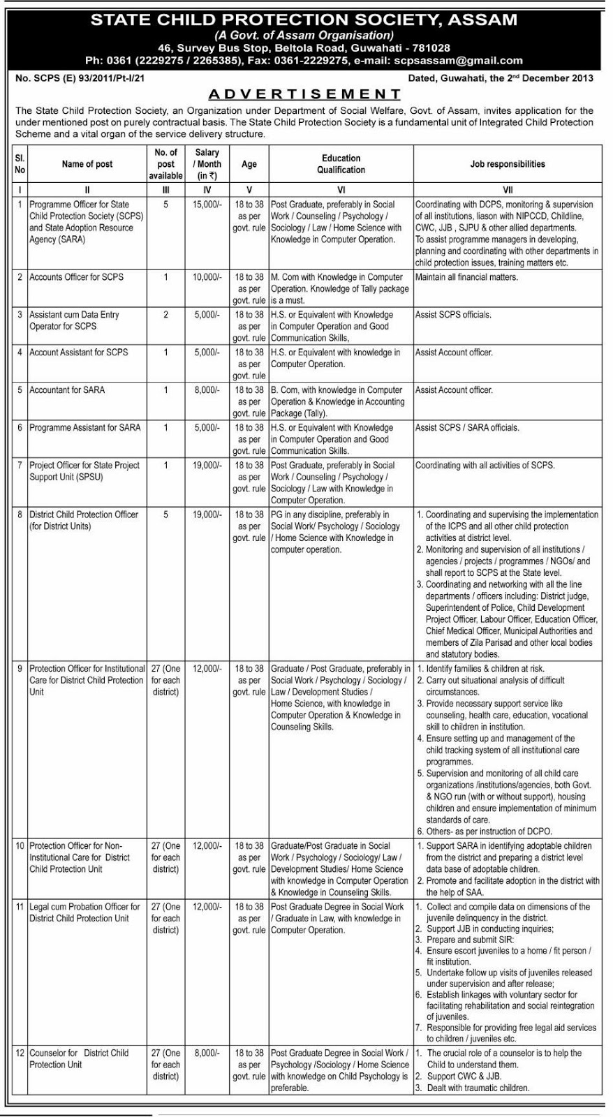 a place for govt jobs 327 nos programme officer accounts officer deo account assistant accountant programme assistant project officer district child protection officer