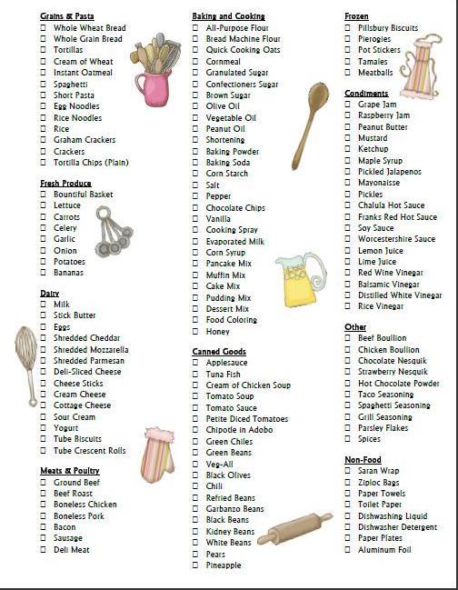 staples grocery list