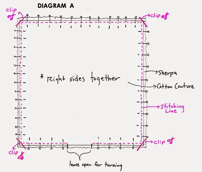 http://4.bp.blogspot.com/-QevwZIdSaMc/U1GLRTT0QNI/AAAAAAAAFRw/WYALThvFajY/s1600/Diagram+A+Bright.jpg
