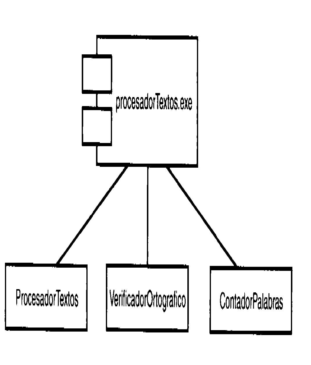 aprende uml  diagramas de componentes