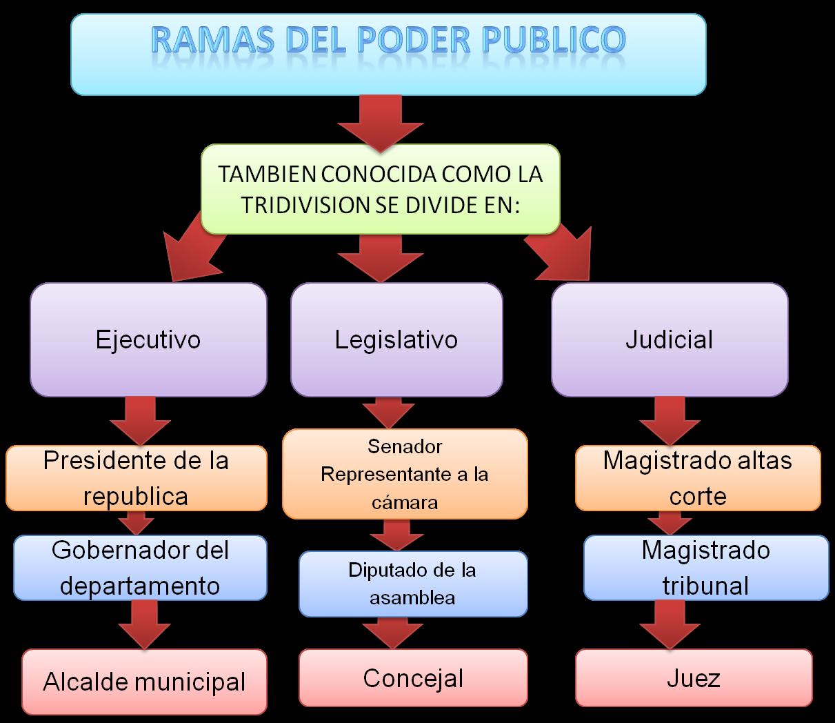 Portal Rama Judicial Colombia.html | Autos Weblog