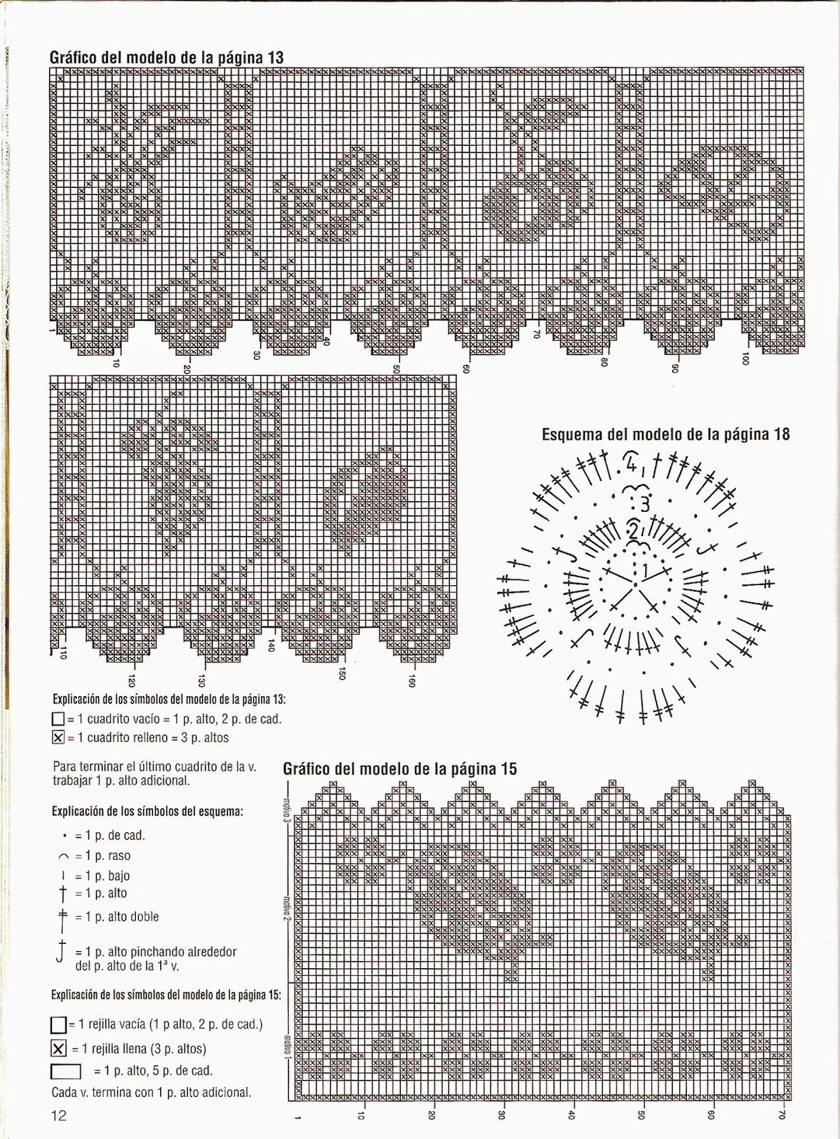 Cortinas De Croche Para Cozinha Com Grafico Oppenau Info