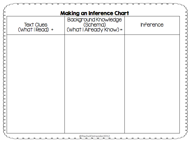 Mrs O Knows Teaching Students to Make an Inference – Observations and Inferences Worksheet