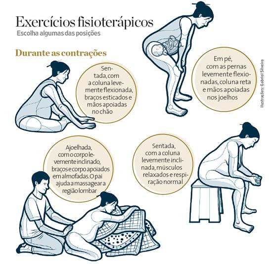 Tratamento fisioterapêutico na incontinência urinária de esforços 4